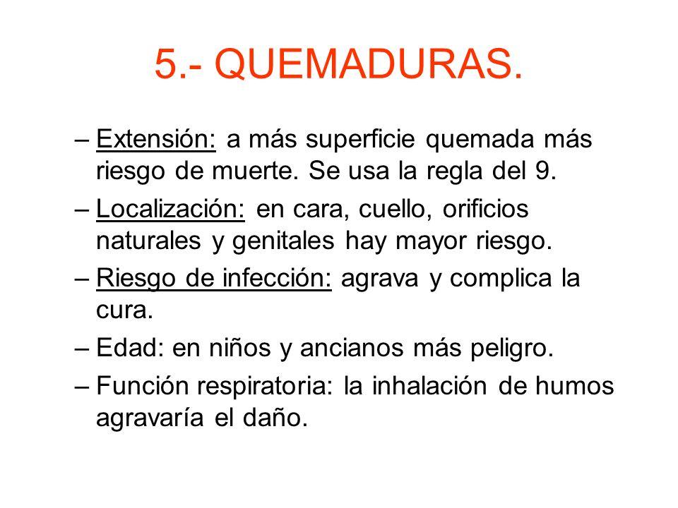 5.- QUEMADURAS. Extensión: a más superficie quemada más riesgo de muerte. Se usa la regla del 9.