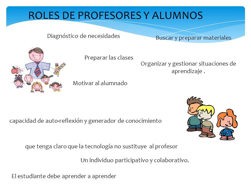 ROLES DE PROFESORES Y ALUMNOS