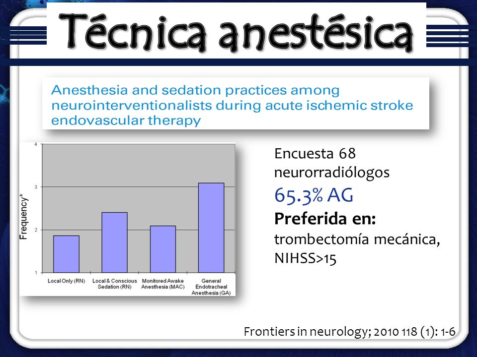 Técnica anestésica 65.3% AG