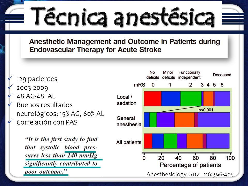 Técnica anestésica 129 pacientes 2003-2009 48 AG-48 AL