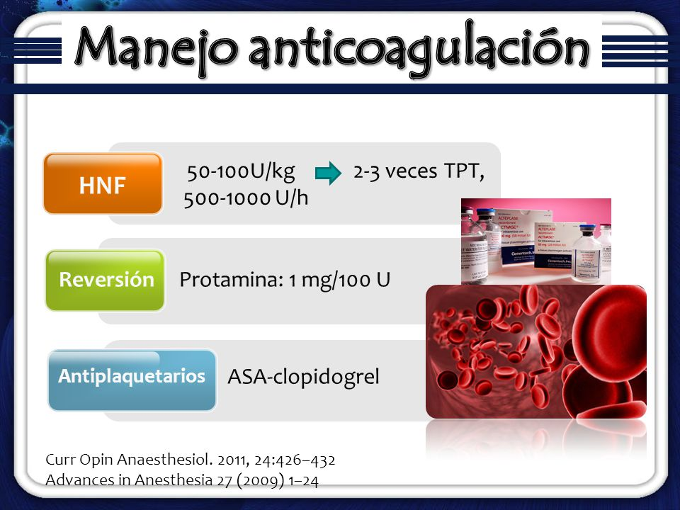 Manejo anticoagulación