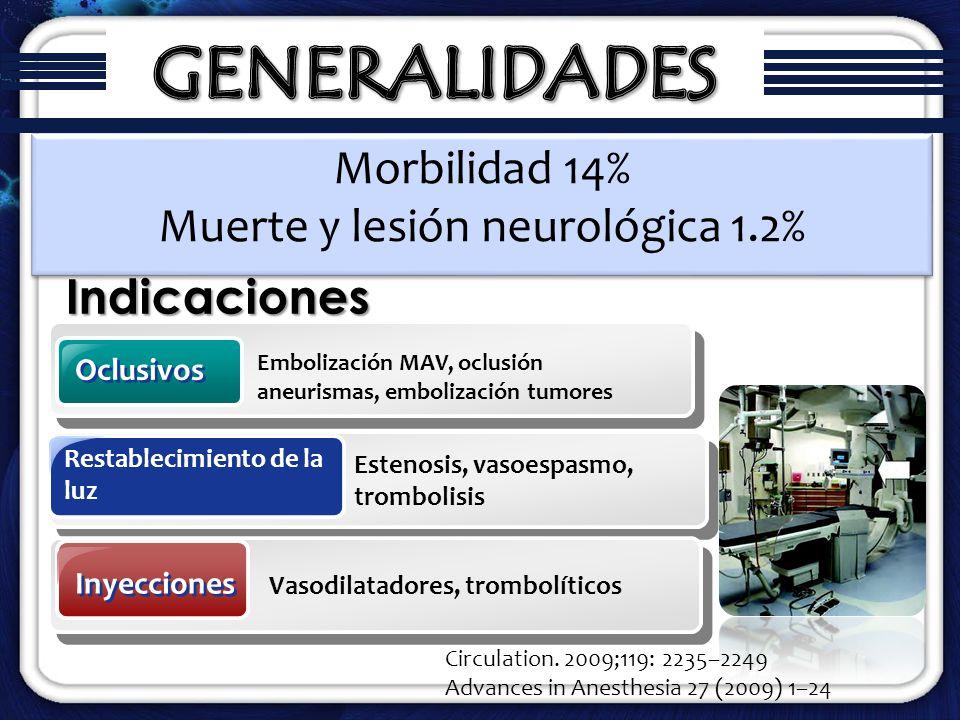 Muerte y lesión neurológica 1.2%