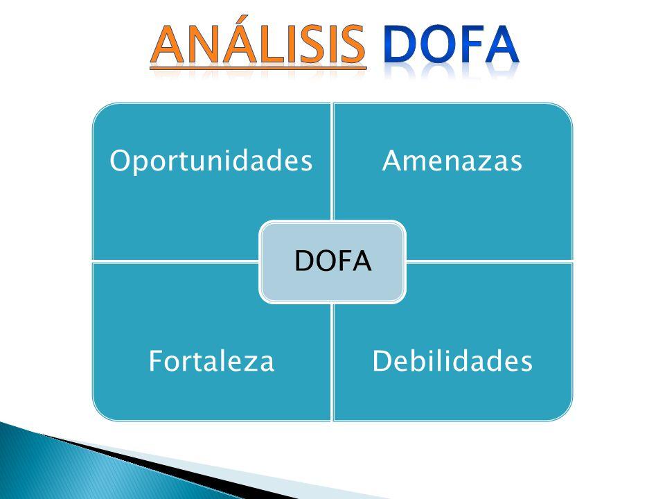 Análisis DOFa DOFA Oportunidades Amenazas Fortaleza Debilidades