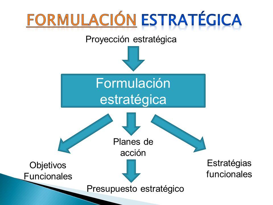 Formulación Estratégica