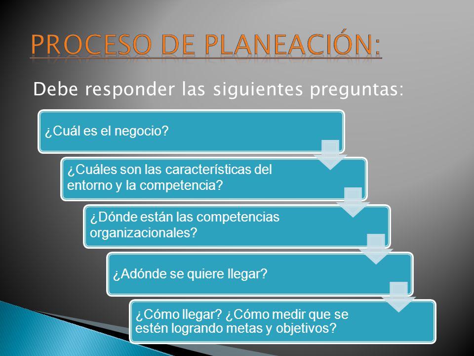 Proceso de planeación: