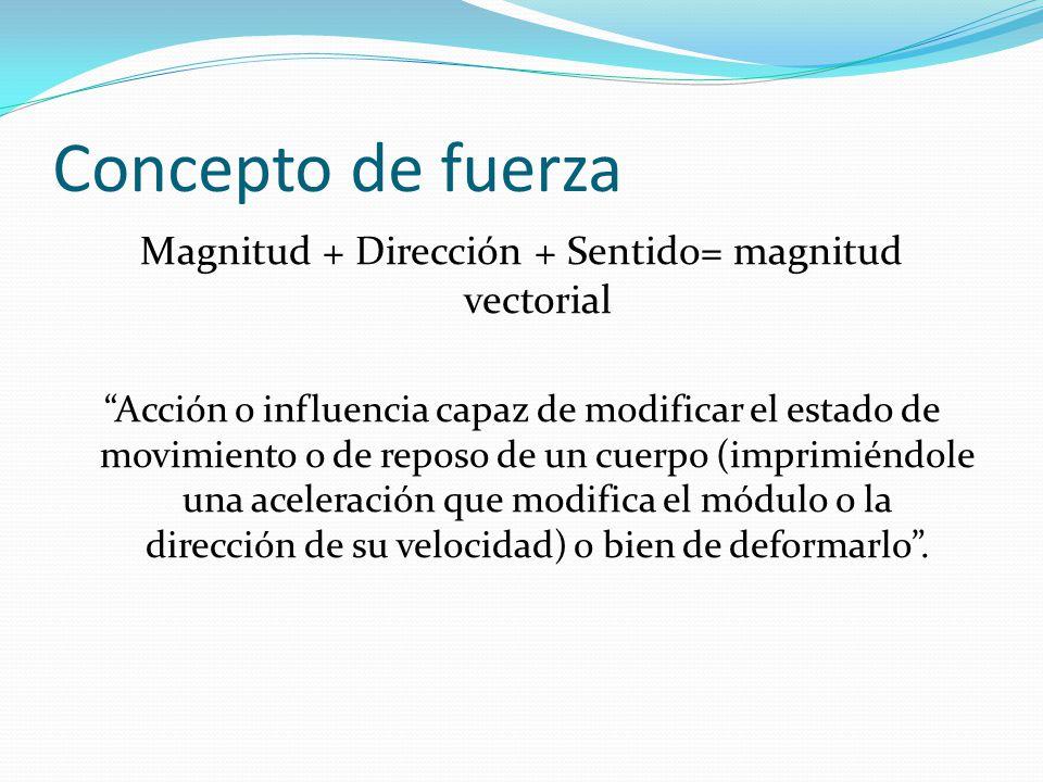 Magnitud + Dirección + Sentido= magnitud vectorial