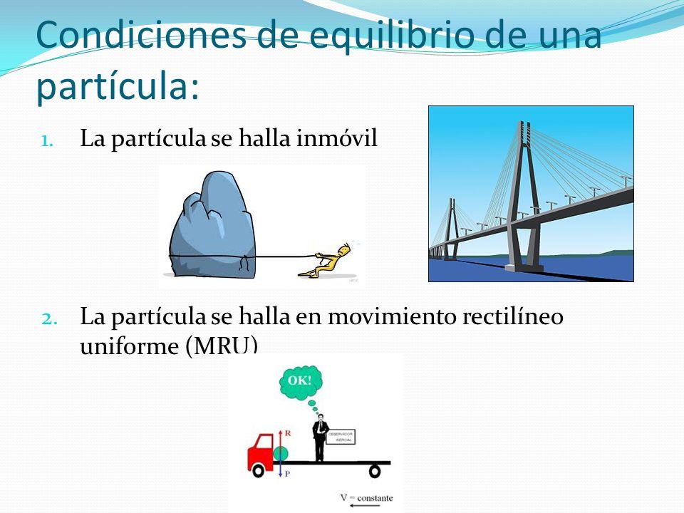Condiciones de equilibrio de una partícula: