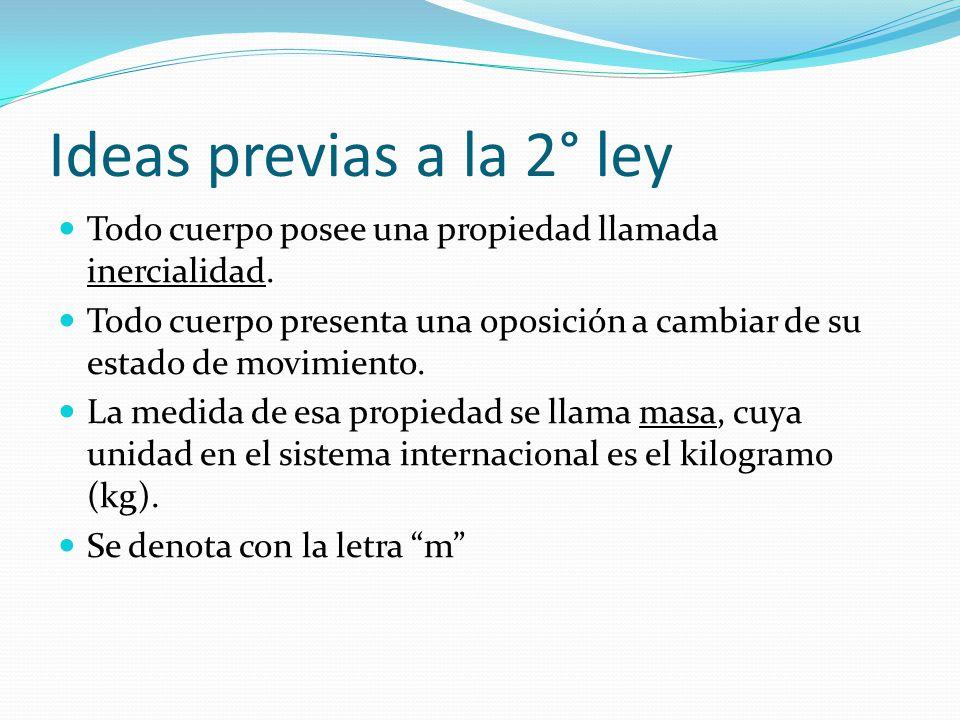 Ideas previas a la 2° ley Todo cuerpo posee una propiedad llamada inercialidad.