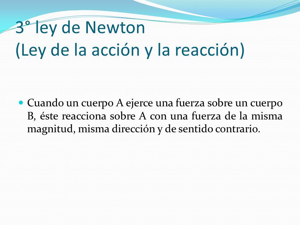 3° ley de Newton (Ley de la acción y la reacción)