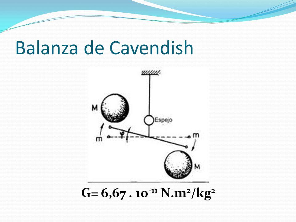 Balanza de Cavendish G= 6,67 . 10-11 N.m2/kg2
