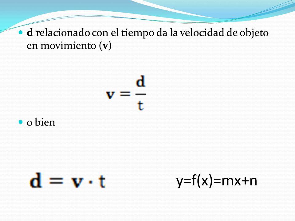 d relacionado con el tiempo da la velocidad de objeto en movimiento (v)