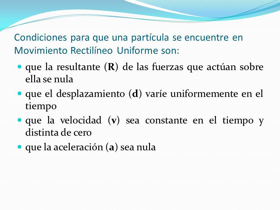 Condiciones para que una partícula se encuentre en Movimiento Rectilíneo Uniforme son: