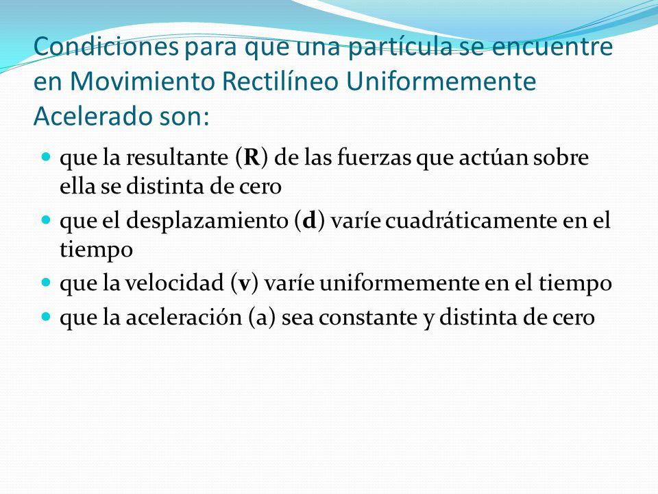Condiciones para que una partícula se encuentre en Movimiento Rectilíneo Uniformemente Acelerado son:
