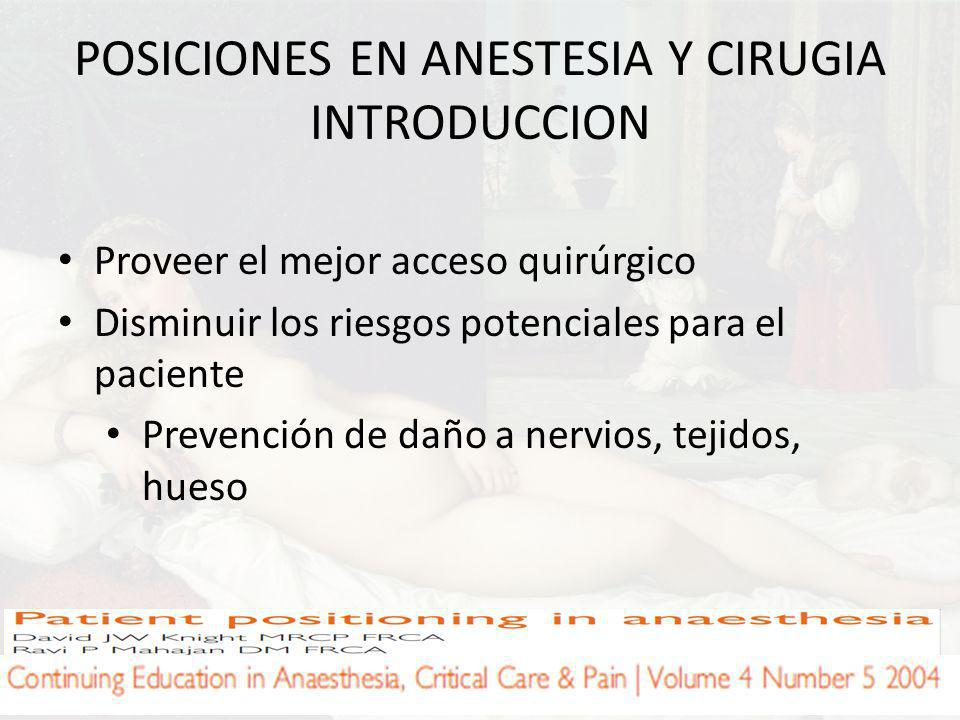 POSICIONES EN ANESTESIA Y CIRUGIA INTRODUCCION