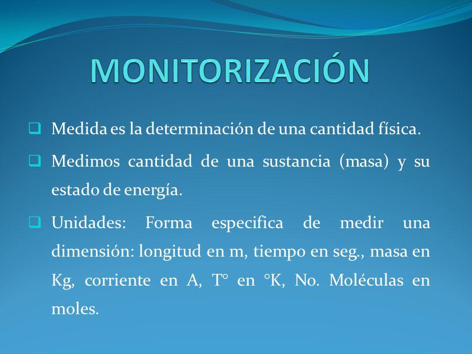 MONITORIZACIÓN Medida es la determinación de una cantidad física.