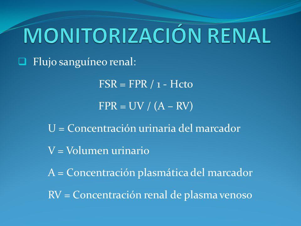 MONITORIZACIÓN RENAL Flujo sanguíneo renal: FSR = FPR / 1 - Hcto