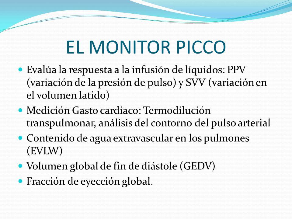 EL MONITOR PICCO Evalúa la respuesta a la infusión de líquidos: PPV (variación de la presión de pulso) y SVV (variación en el volumen latido)