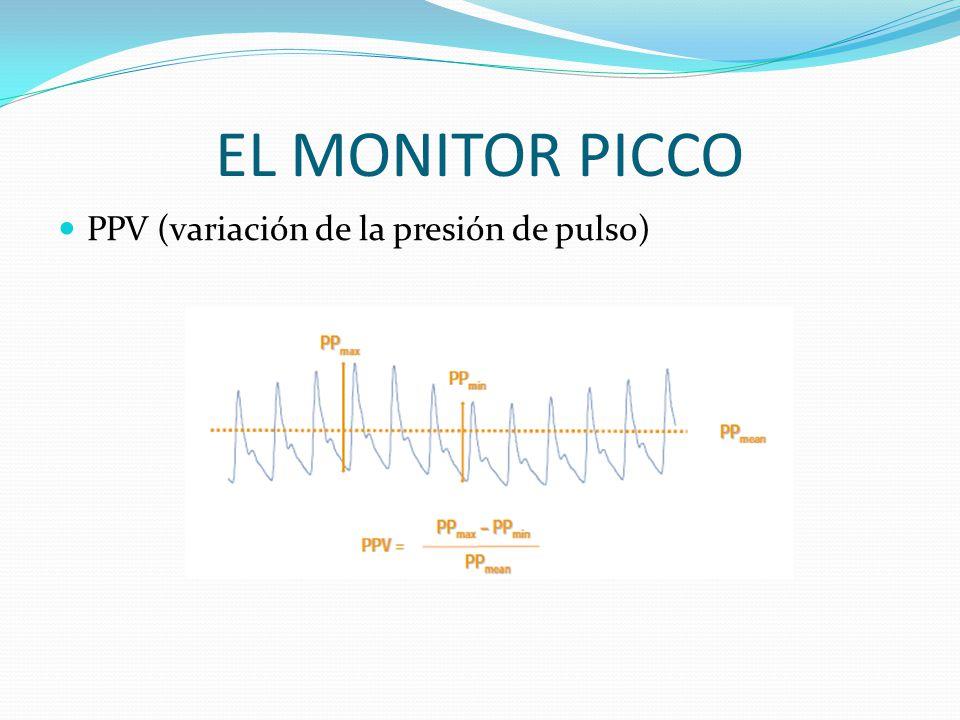 EL MONITOR PICCO PPV (variación de la presión de pulso)