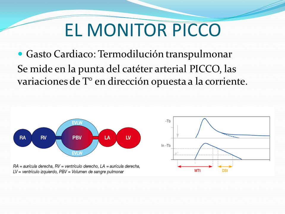 EL MONITOR PICCO Gasto Cardiaco: Termodilución transpulmonar
