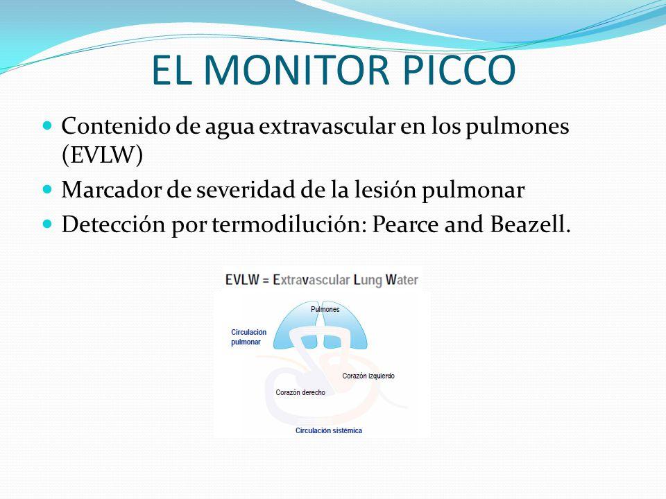 EL MONITOR PICCO Contenido de agua extravascular en los pulmones (EVLW) Marcador de severidad de la lesión pulmonar.