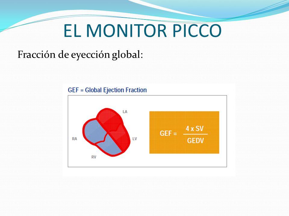 EL MONITOR PICCO Fracción de eyección global: