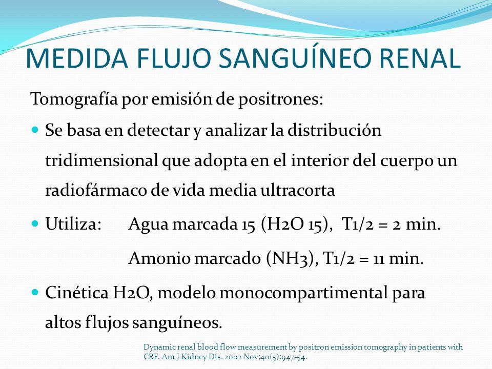 MEDIDA FLUJO SANGUÍNEO RENAL