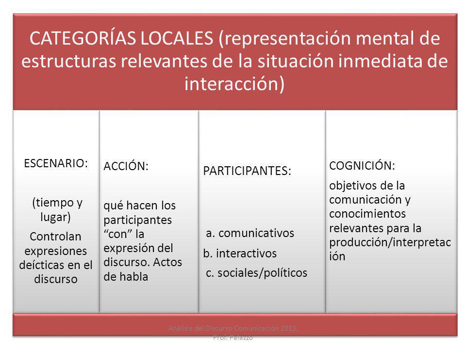 CATEGORÍAS LOCALES (representación mental de estructuras relevantes de la situación inmediata de interacción)