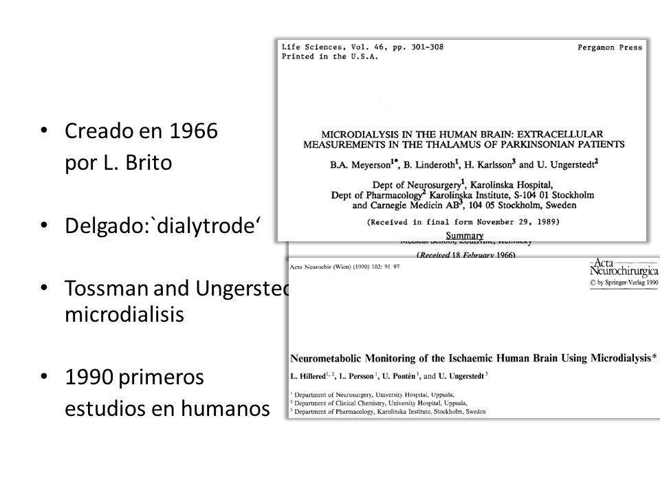 Delgado:`dialytrode' Tossman and Ungerstedt : microdialisis