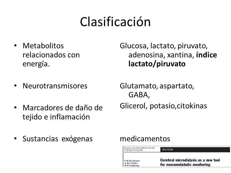 Clasificación Metabolitos relacionados con energía. Neurotransmisores