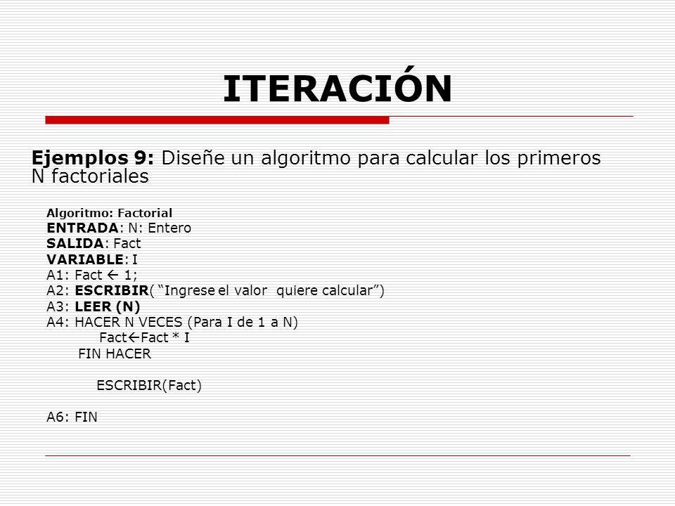 ITERACIÓN Ejemplos 9: Diseñe un algoritmo para calcular los primeros N factoriales. Algoritmo: Factorial.