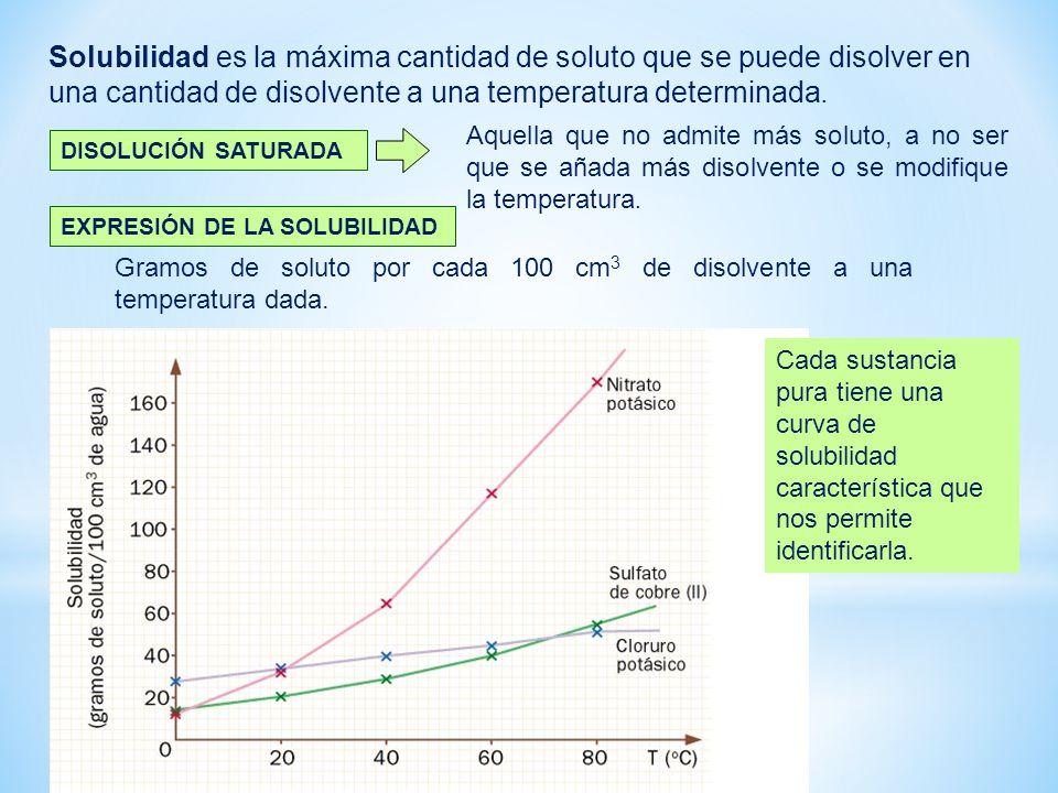Solubilidad es la máxima cantidad de soluto que se puede disolver en una cantidad de disolvente a una temperatura determinada.