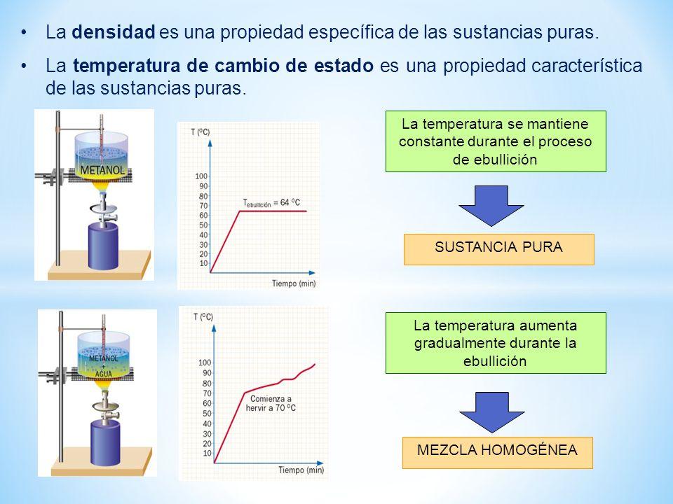 La densidad es una propiedad específica de las sustancias puras.