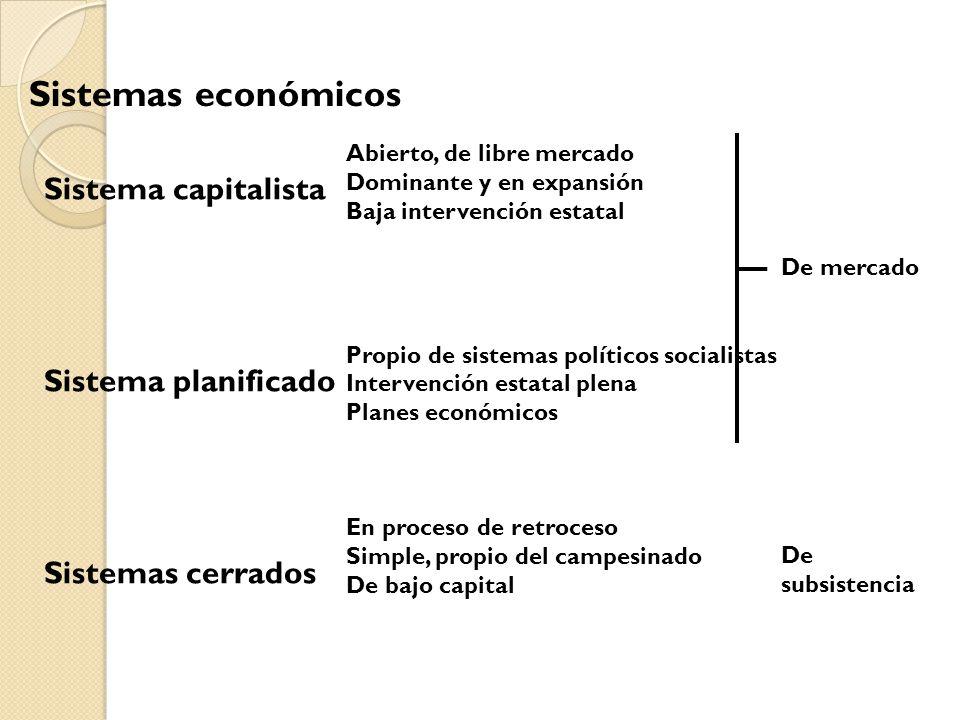 Sistemas económicos Sistema capitalista Sistema planificado