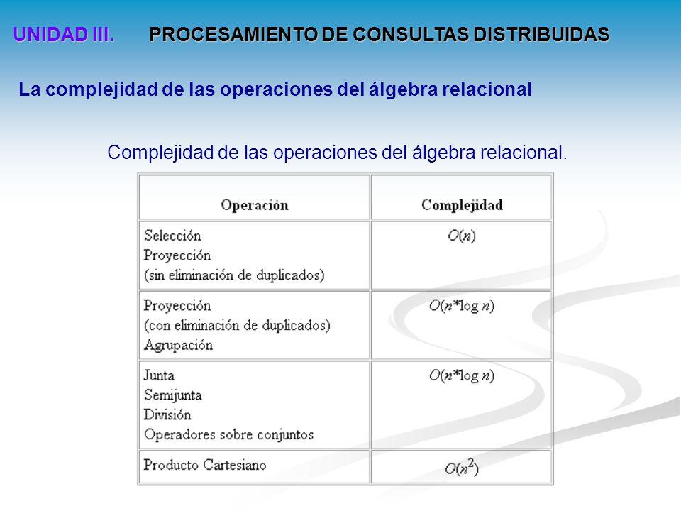 Complejidad de las operaciones del álgebra relacional.