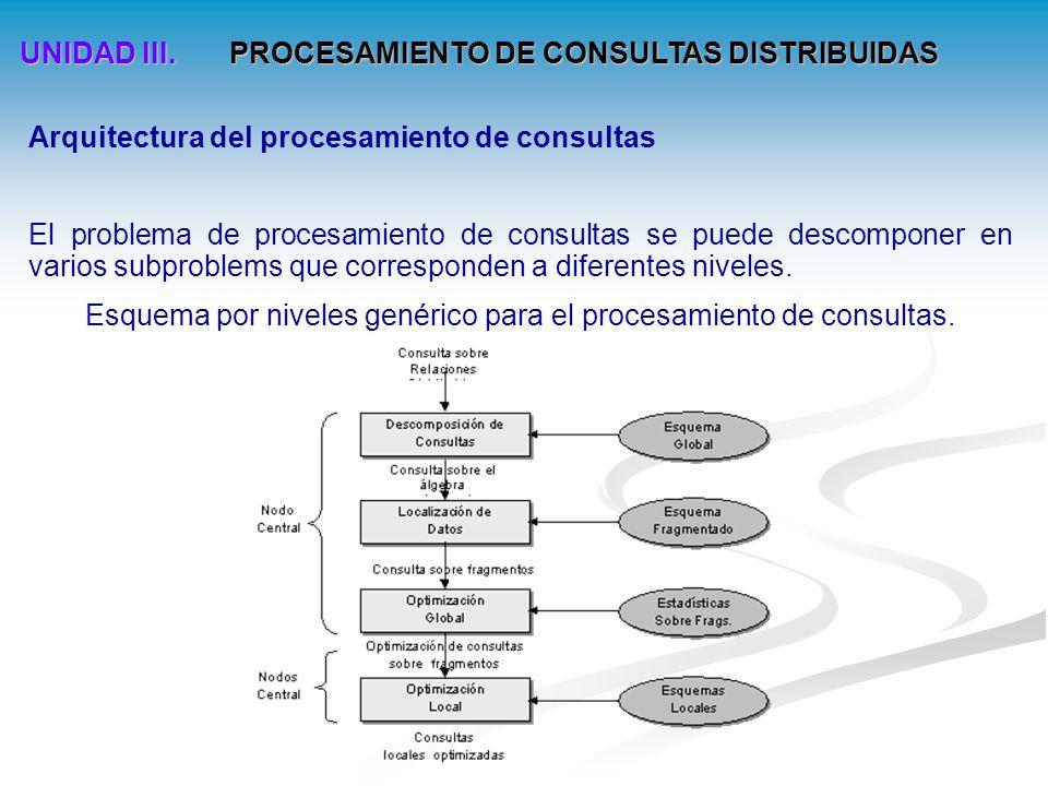 Esquema por niveles genérico para el procesamiento de consultas.