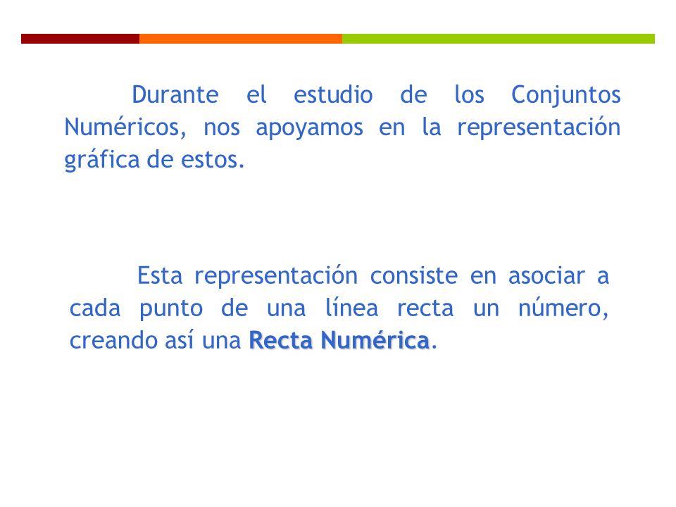 Durante el estudio de los Conjuntos Numéricos, nos apoyamos en la representación gráfica de estos.