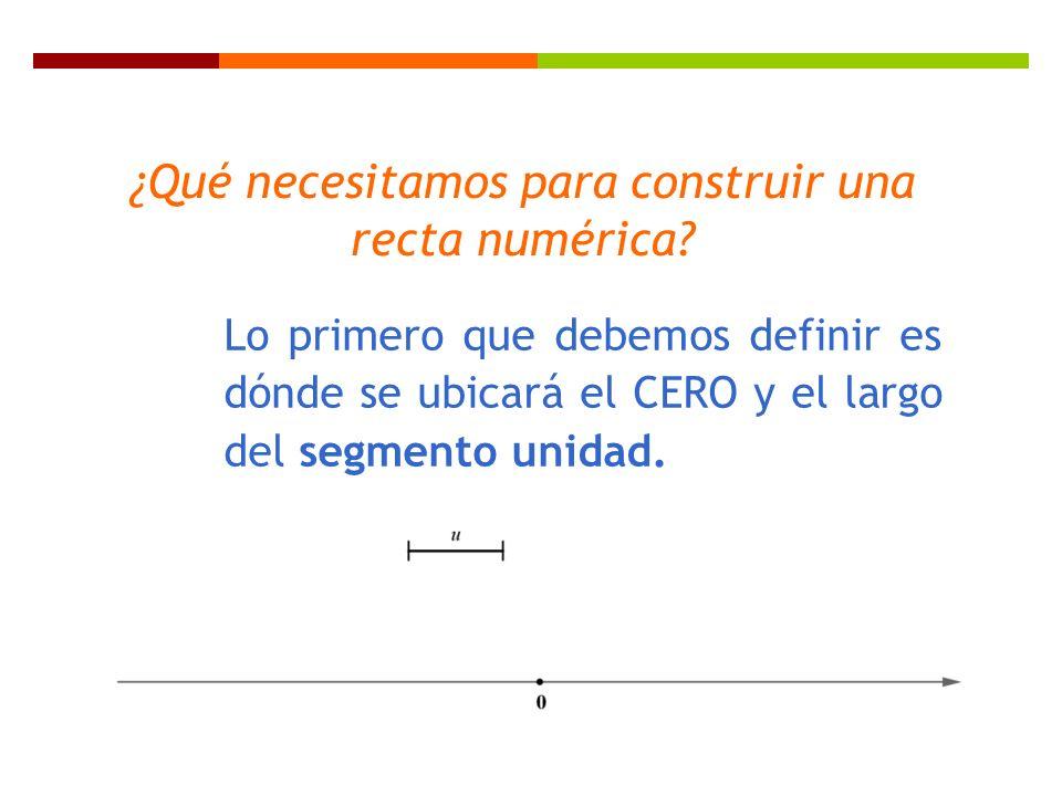 ¿Qué necesitamos para construir una recta numérica