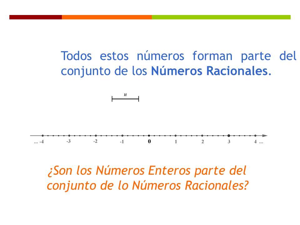 ¿Son los Números Enteros parte del conjunto de lo Números Racionales
