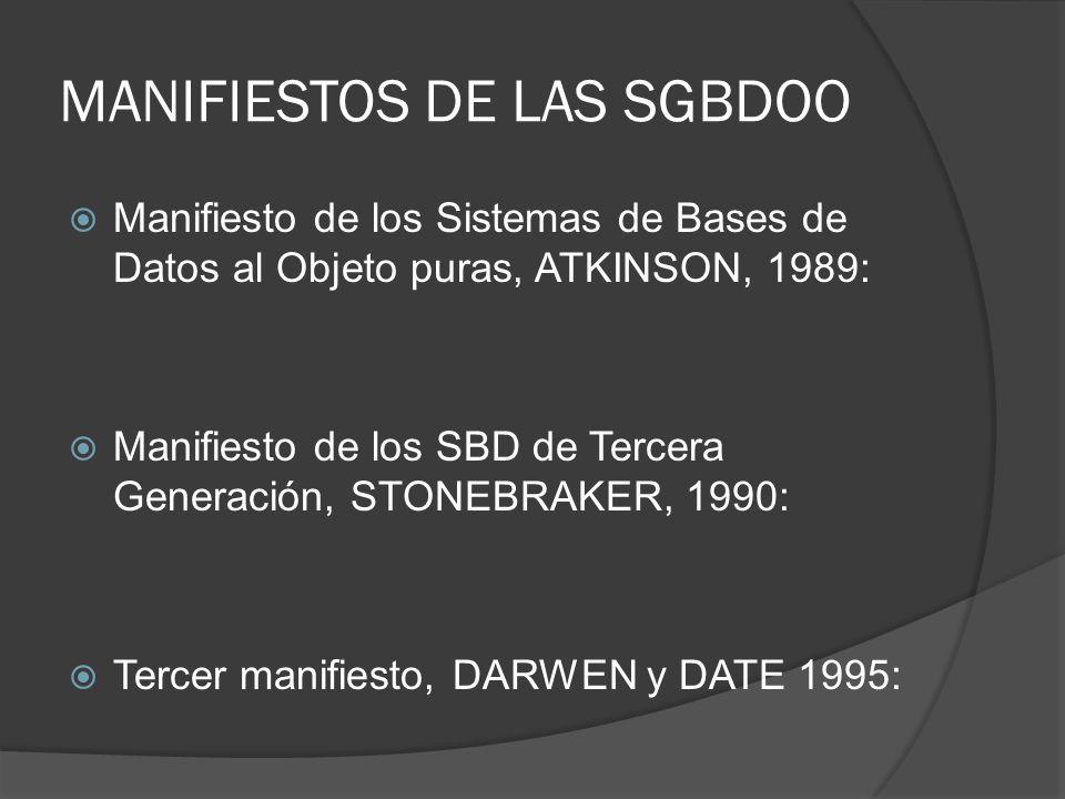 MANIFIESTOS DE LAS SGBDOO