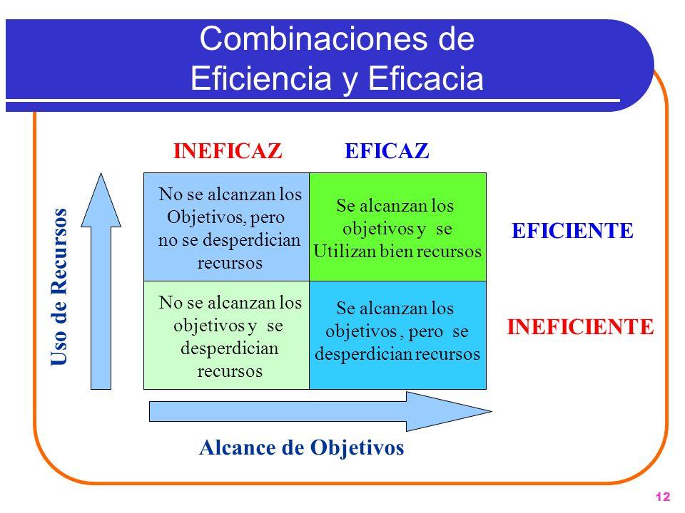 Combinaciones de Eficiencia y Eficacia