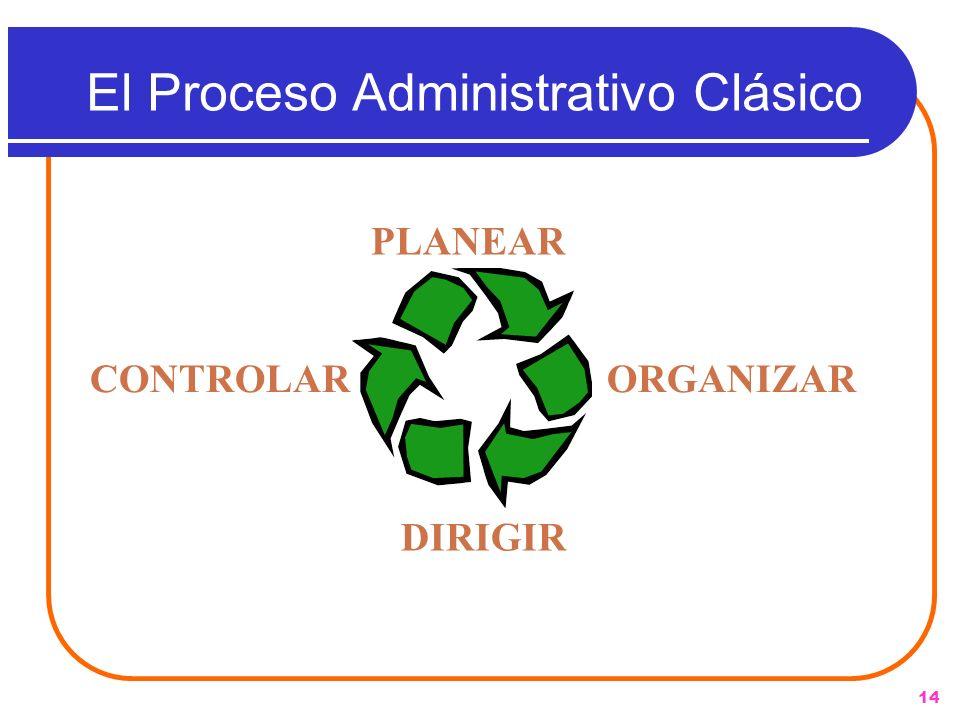 El Proceso Administrativo Clásico