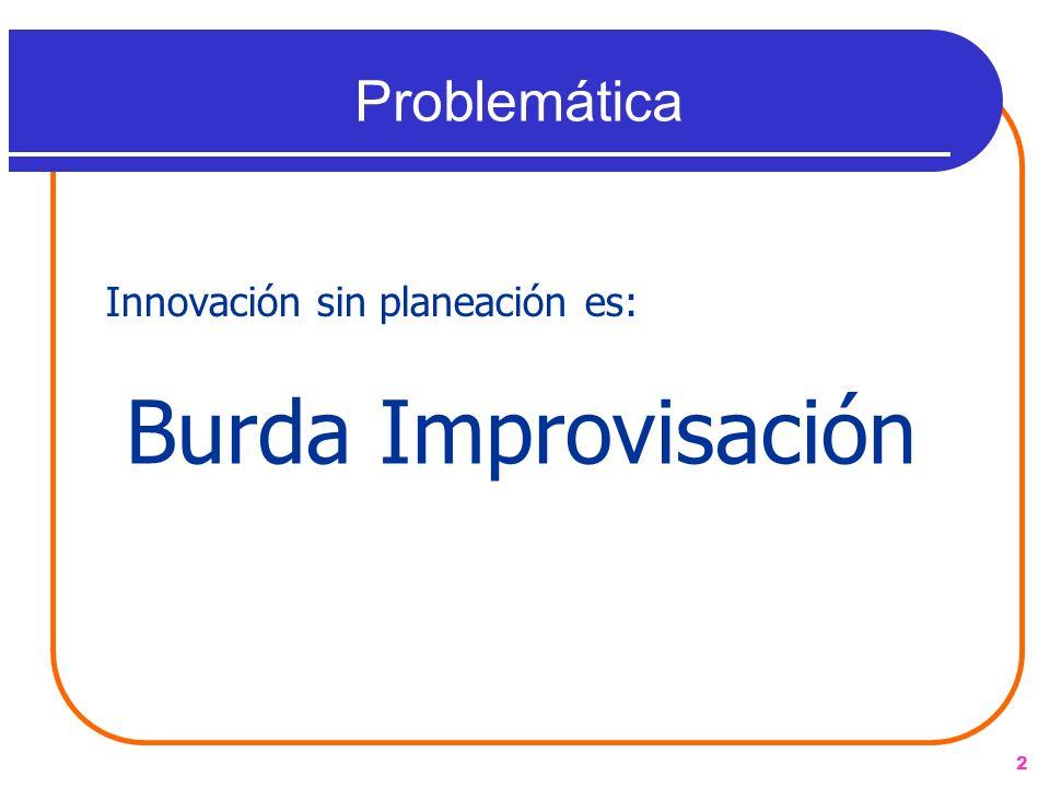 Problemática Innovación sin planeación es: Burda Improvisación