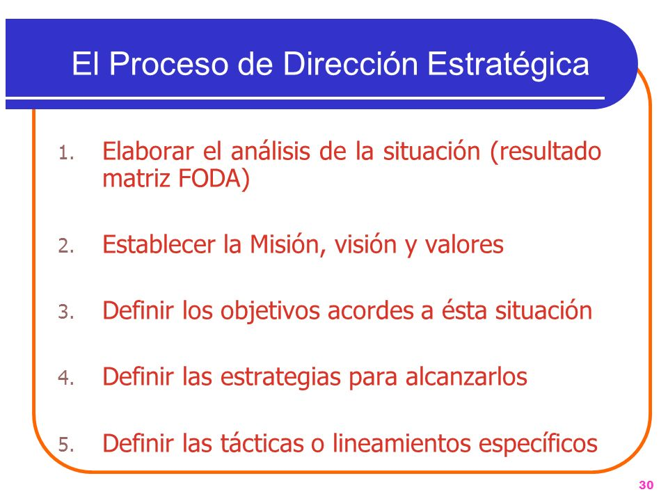 El Proceso de Dirección Estratégica