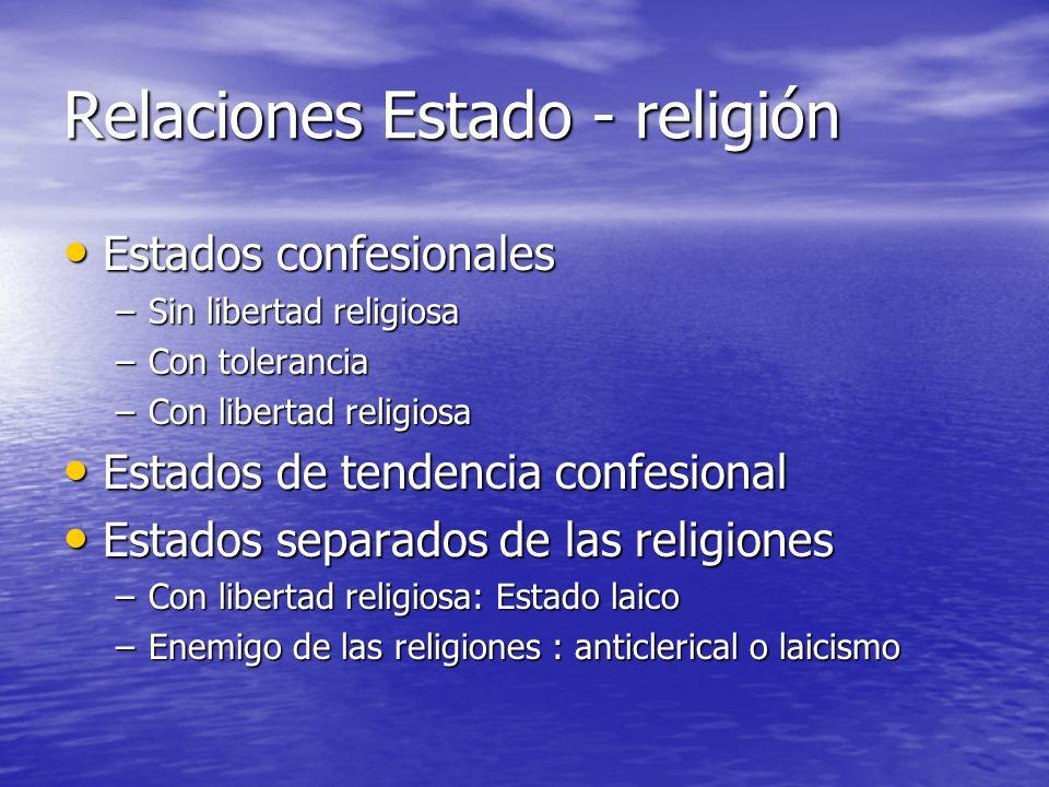 Relaciones Estado - religión