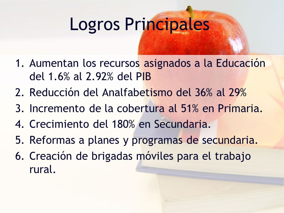 Logros Principales Aumentan los recursos asignados a la Educación del 1.6% al 2.92% del PIB. Reducción del Analfabetismo del 36% al 29%