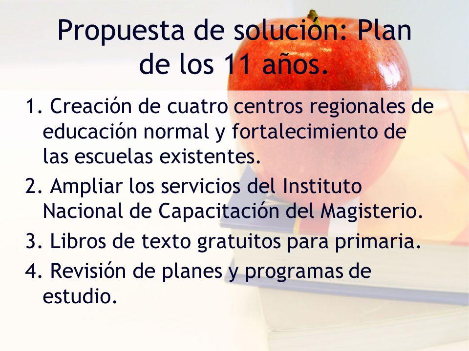 Propuesta de solución: Plan de los 11 años.
