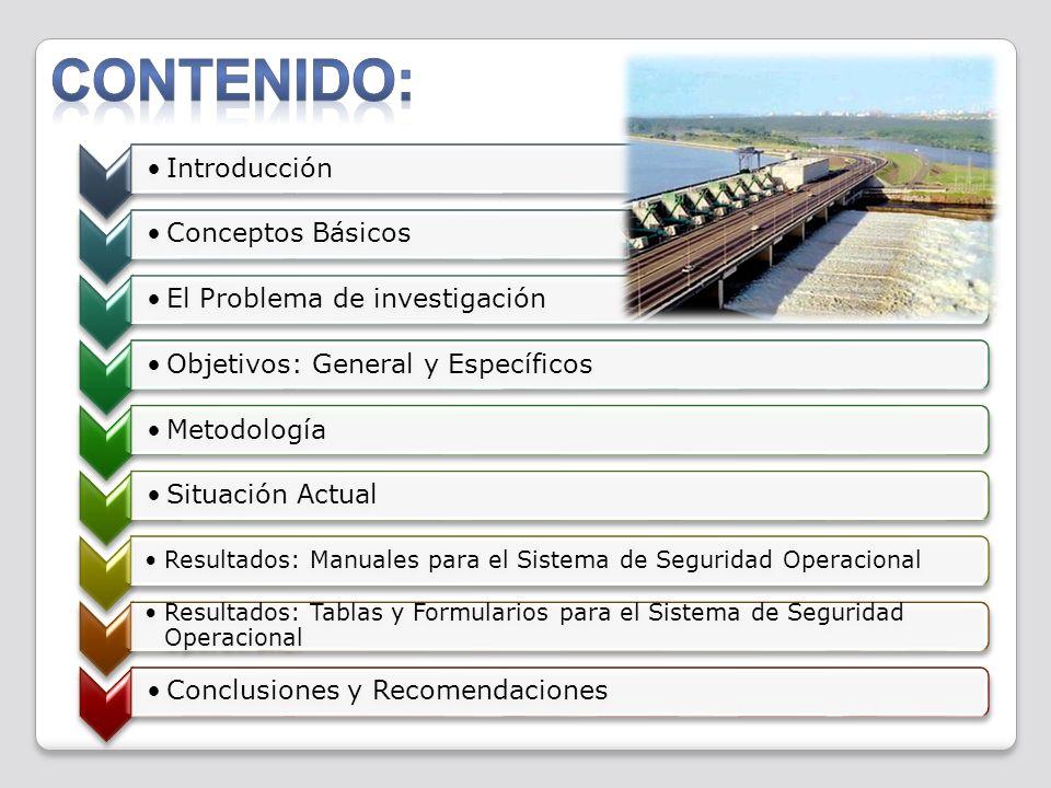 CONTENIDO: Introducción Conceptos Básicos El Problema de investigación