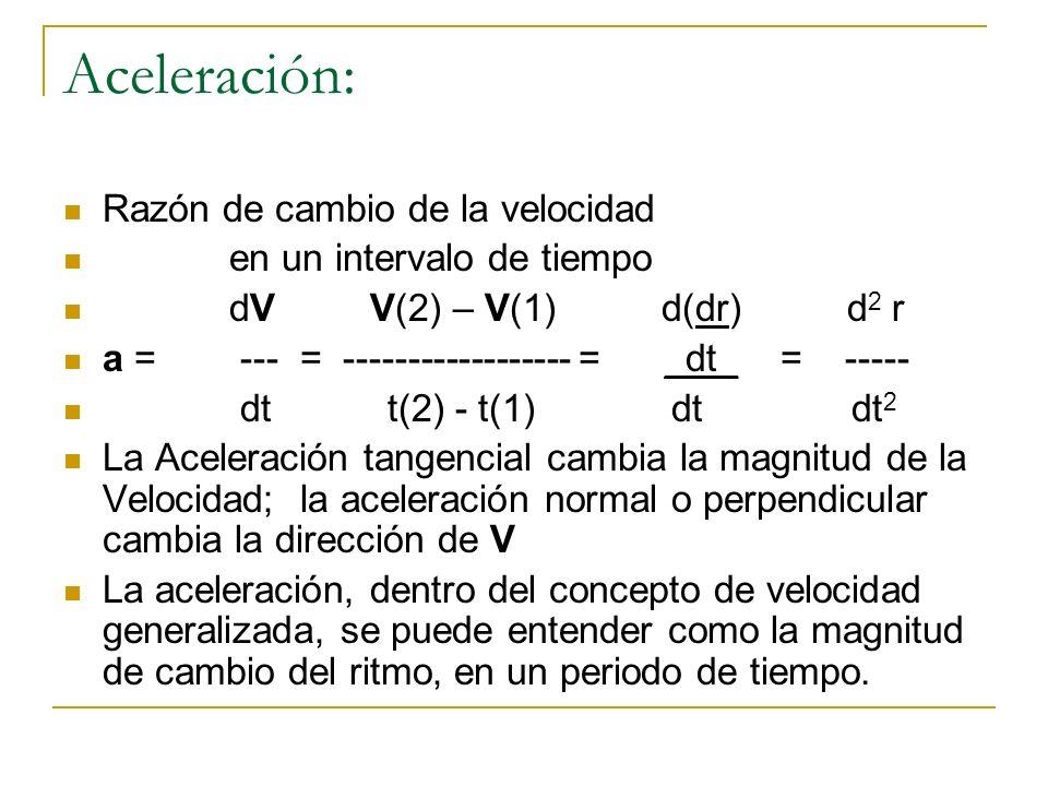 Aceleración: Razón de cambio de la velocidad en un intervalo de tiempo