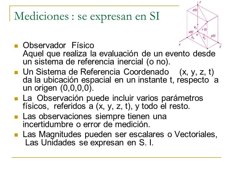 Mediciones : se expresan en SI