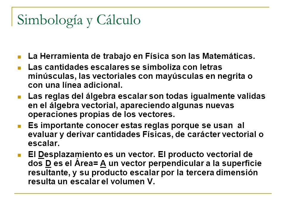 Simbología y Cálculo La Herramienta de trabajo en Física son las Matemáticas.